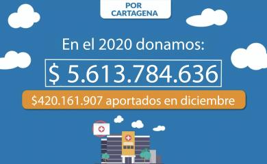 Balance de ayudas 2020 del Grupo Puerto de Cartagena