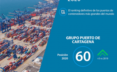 one-hundred-ports-puerto-de-cartagena