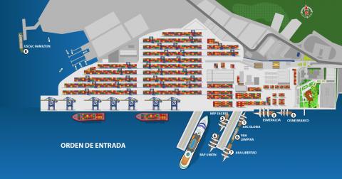 En la terminal de SPRC se espera la recalada de los buques insignia de países de la región en el #SAILenelPuerto