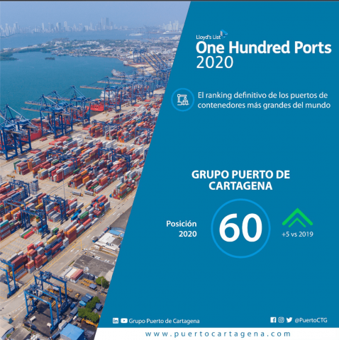 one-hundred-ports-puerto-de-cartagena